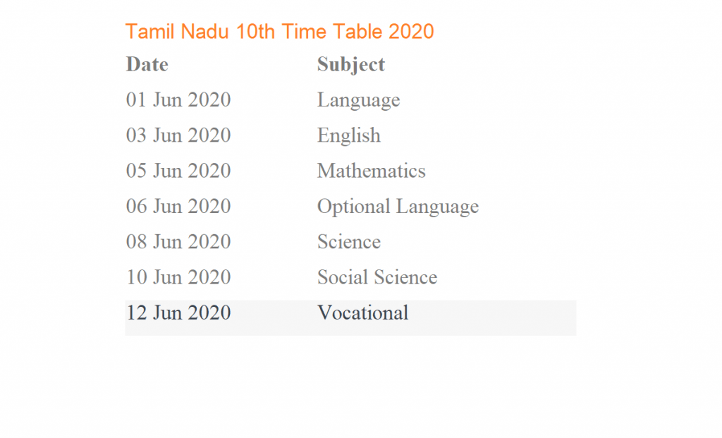 Tamil Nadu 10th Time Table 2021